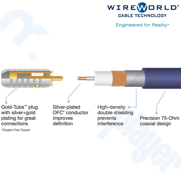 wireworld-cable-ultraviolet-75-ohm-digit